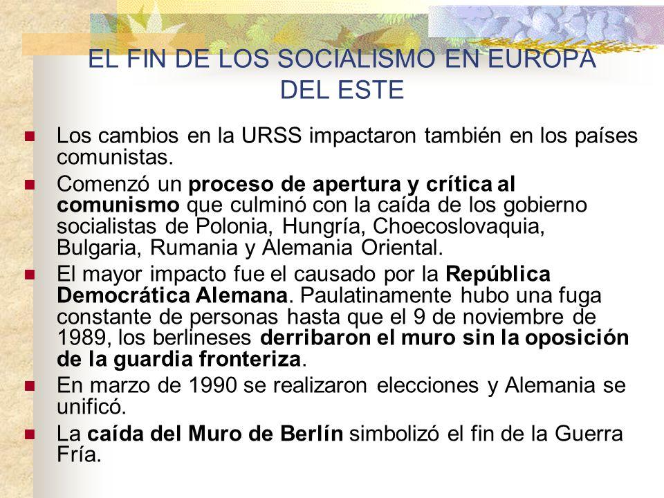 EL FIN DE LOS SOCIALISMO EN EUROPA DEL ESTE