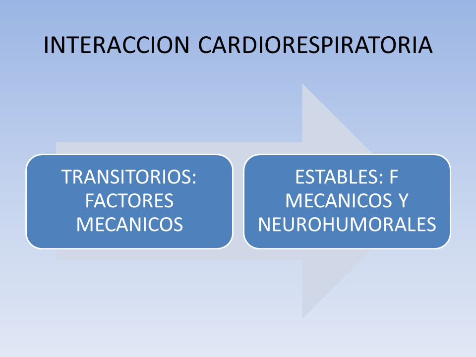INTERACCION CARDIORESPIRATORIA