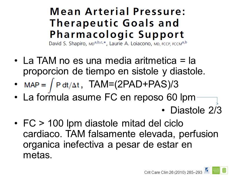 La formula asume FC en reposo 60 lpm Diastole 2/3
