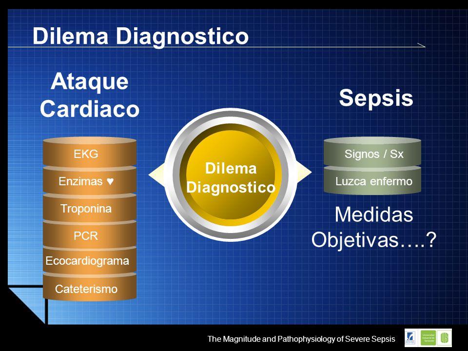 Dilema Diagnostico Ataque Cardiaco Sepsis Medidas Objetivas…. Dilema