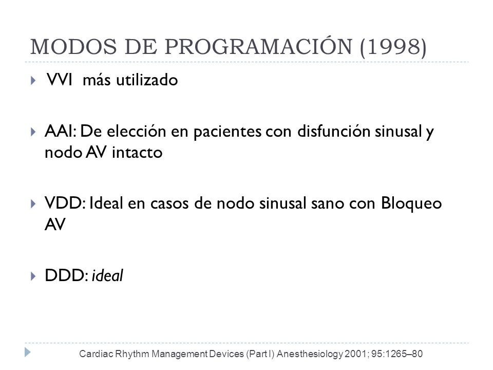 MODOS DE PROGRAMACIÓN (1998)