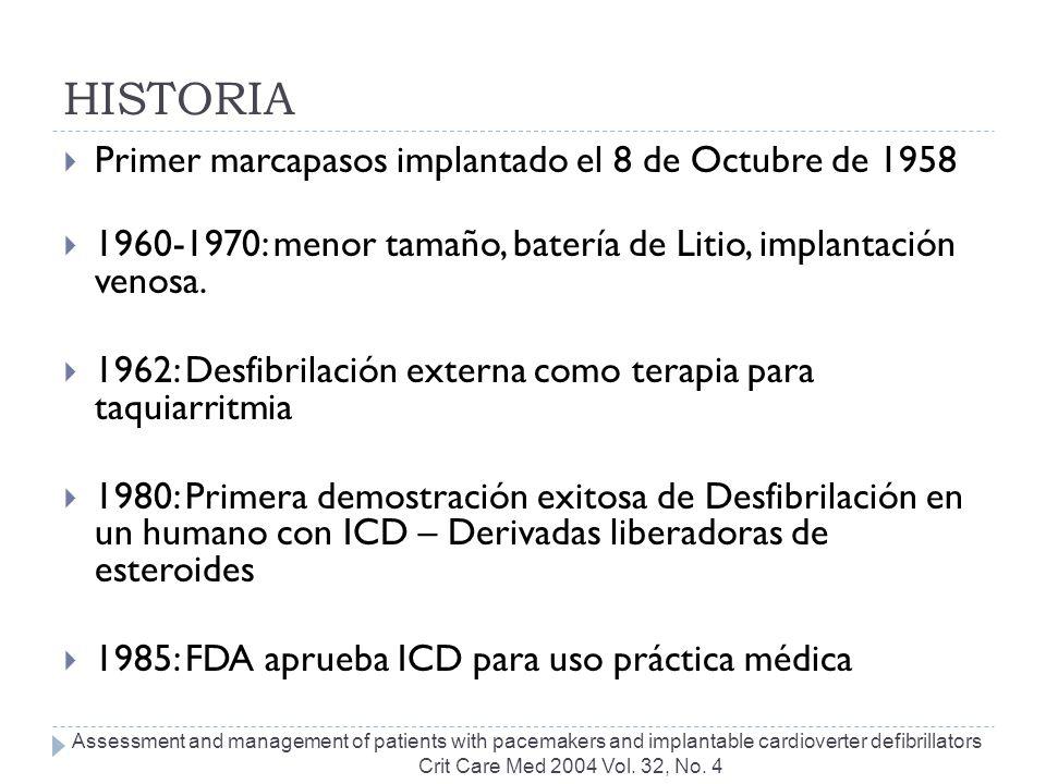 HISTORIA Primer marcapasos implantado el 8 de Octubre de 1958