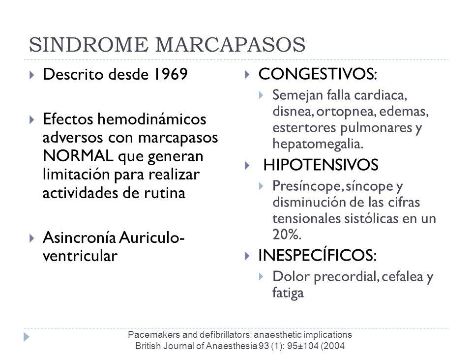 SINDROME MARCAPASOS Descrito desde 1969 CONGESTIVOS: