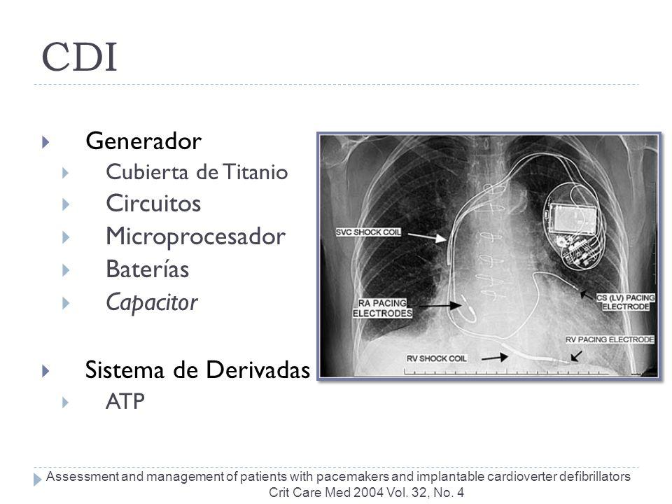 CDI Generador Circuitos Microprocesador Baterías Capacitor