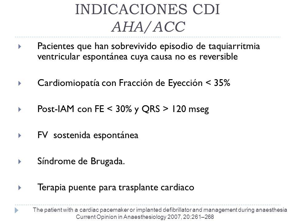 INDICACIONES CDI AHA/ACC