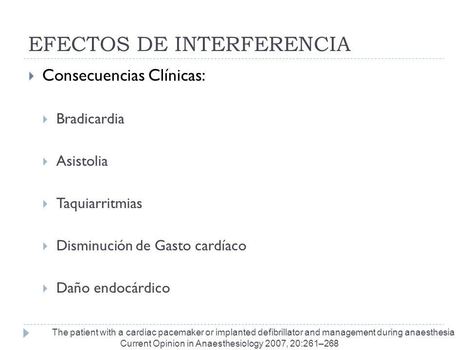 EFECTOS DE INTERFERENCIA