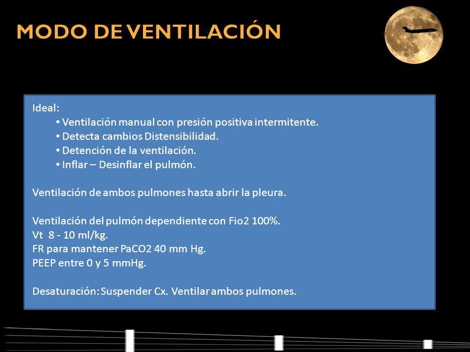 MODO DE VENTILACIÓN Ideal: