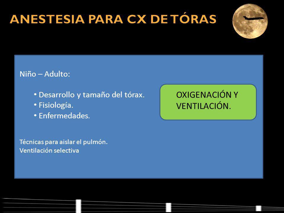ANESTESIA PARA CX DE TÓRAS