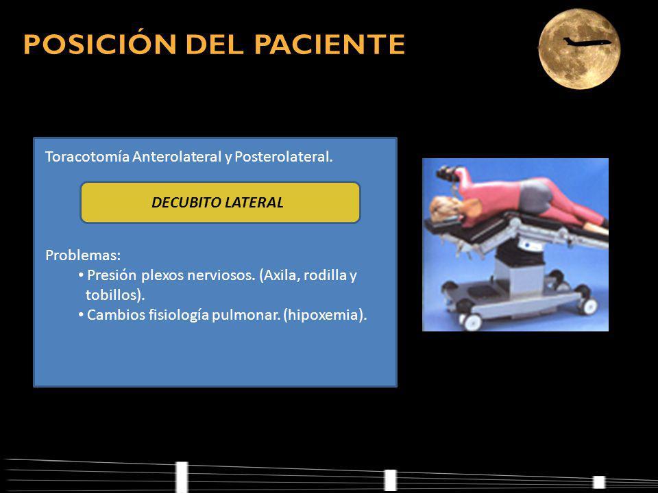 POSICIÓN DEL PACIENTE Toracotomía Anterolateral y Posterolateral.