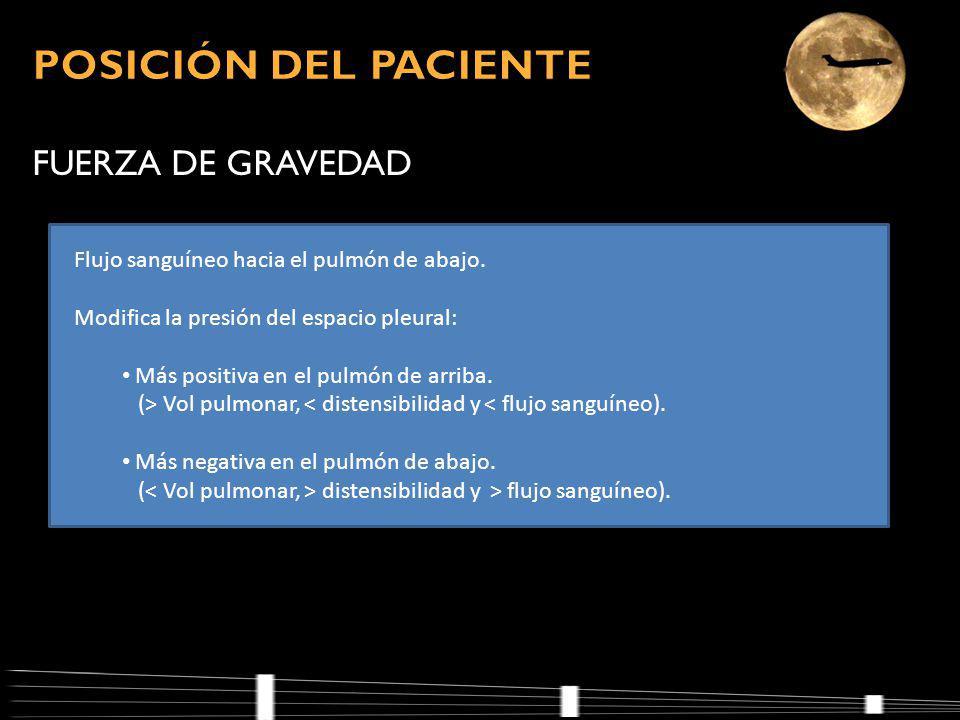 POSICIÓN DEL PACIENTE FUERZA DE GRAVEDAD