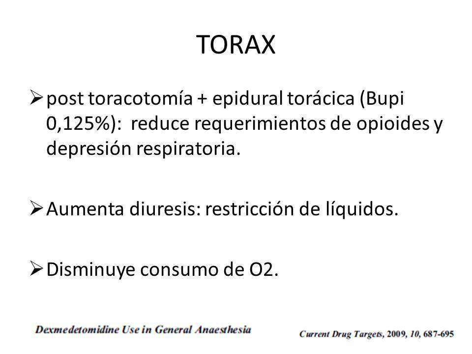 TORAX post toracotomía + epidural torácica (Bupi 0,125%): reduce requerimientos de opioides y depresión respiratoria.