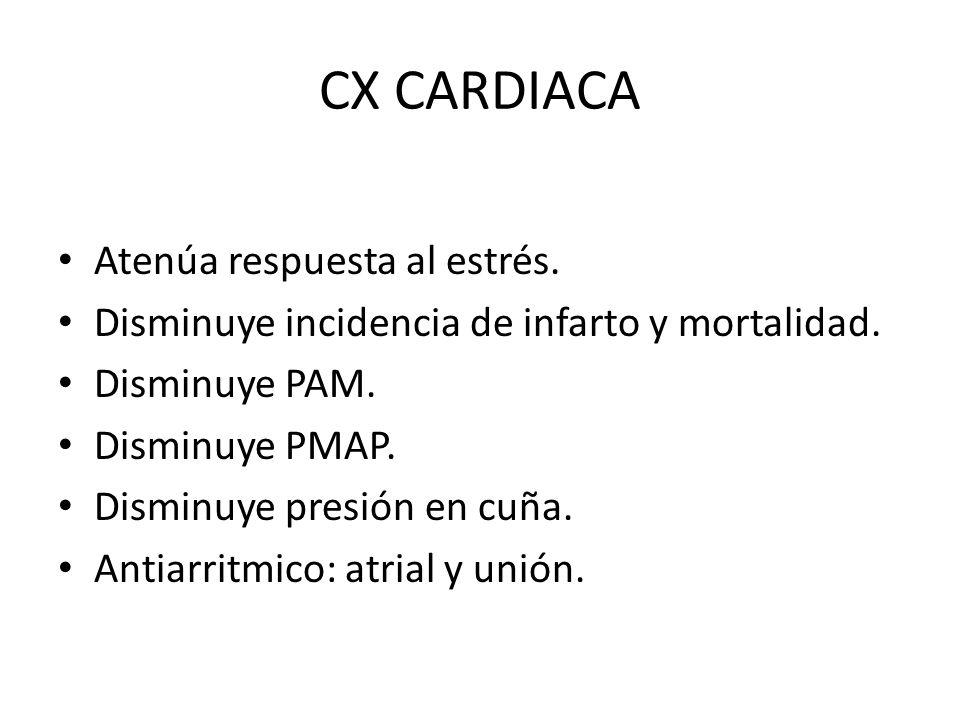 CX CARDIACA Atenúa respuesta al estrés.