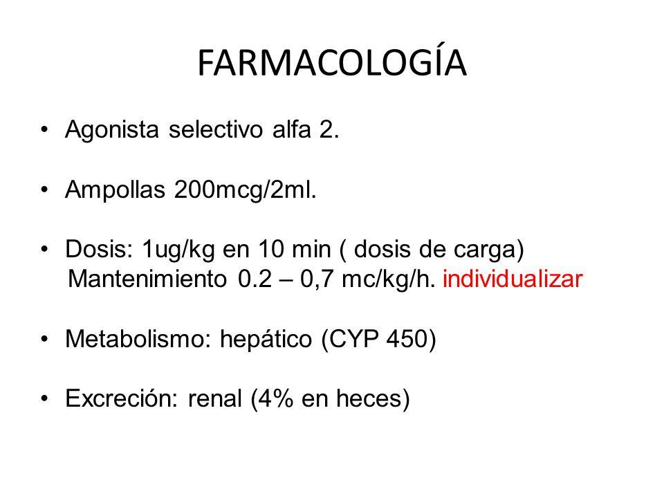 FARMACOLOGÍA Agonista selectivo alfa 2. Ampollas 200mcg/2ml.