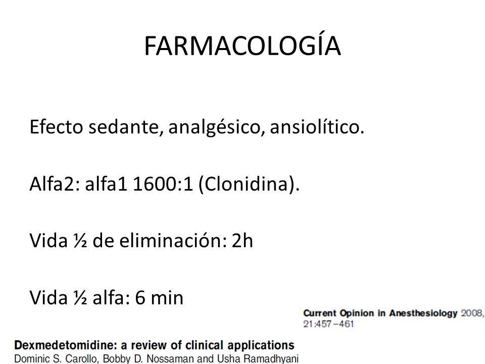 FARMACOLOGÍA Efecto sedante, analgésico, ansiolítico. Alfa2: alfa1 1600:1 (Clonidina). Vida ½ de eliminación: 2h Vida ½ alfa: 6 min