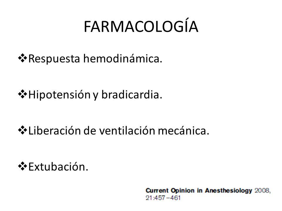 FARMACOLOGÍA Respuesta hemodinámica. Hipotensión y bradicardia.