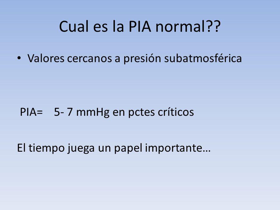 Cual es la PIA normal Valores cercanos a presión subatmosférica