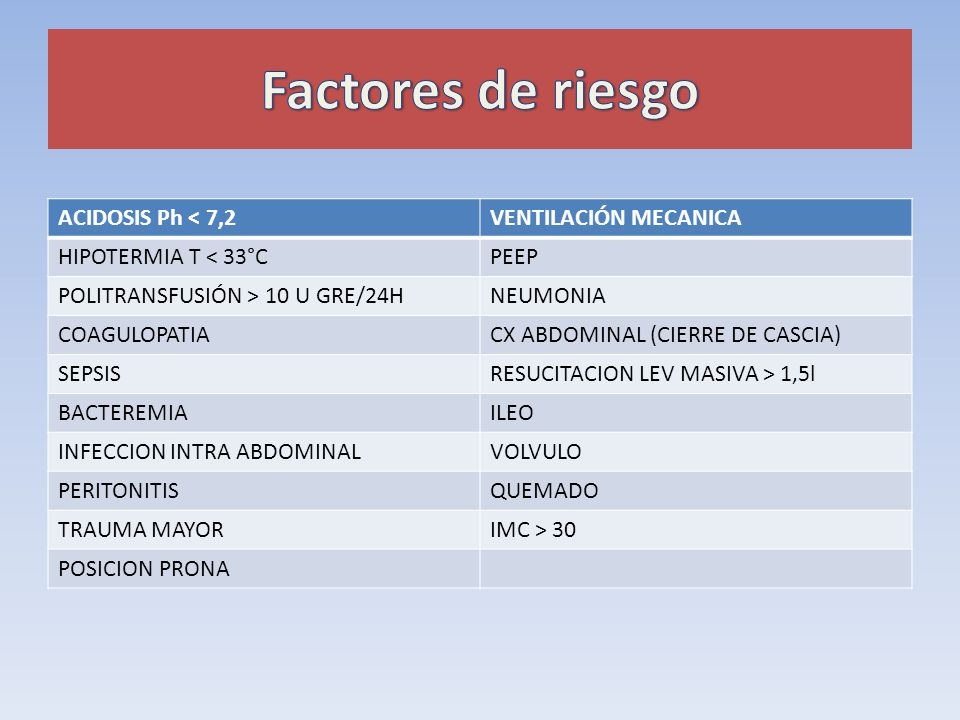Factores de riesgo ACIDOSIS Ph < 7,2 VENTILACIÓN MECANICA