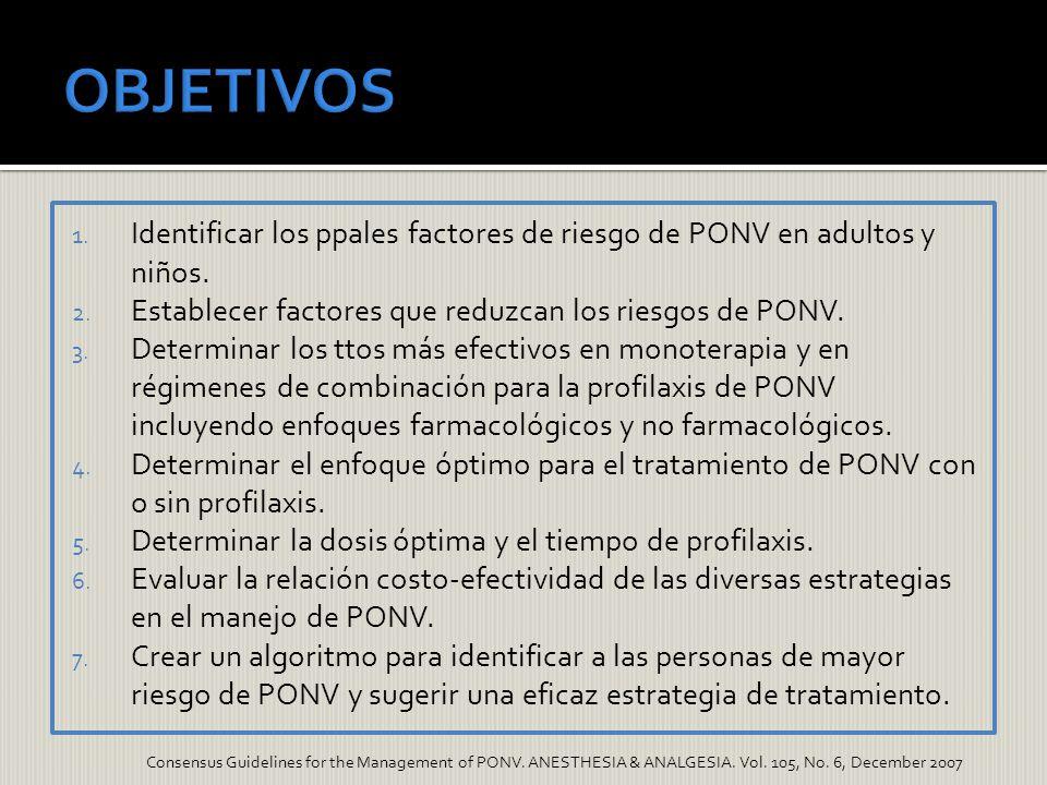 OBJETIVOS Identificar los ppales factores de riesgo de PONV en adultos y niños. Establecer factores que reduzcan los riesgos de PONV.