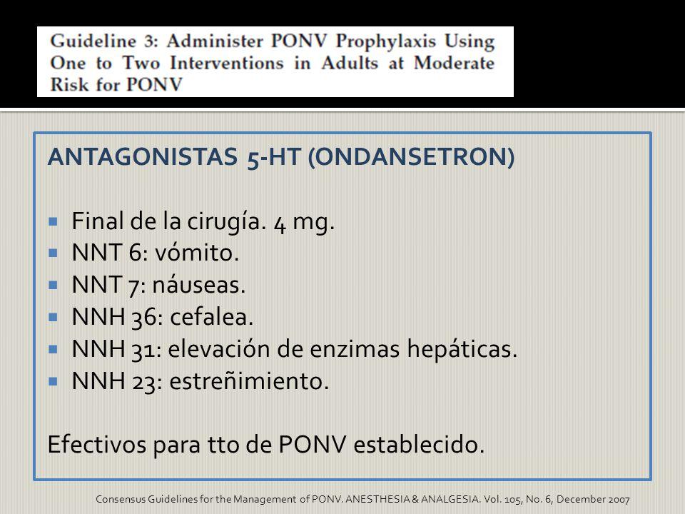 ANTAGONISTAS 5-HT (ONDANSETRON) Final de la cirugía. 4 mg.