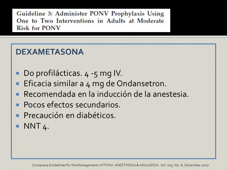 Do profilácticas. 4 -5 mg IV. Eficacia similar a 4 mg de Ondansetron.