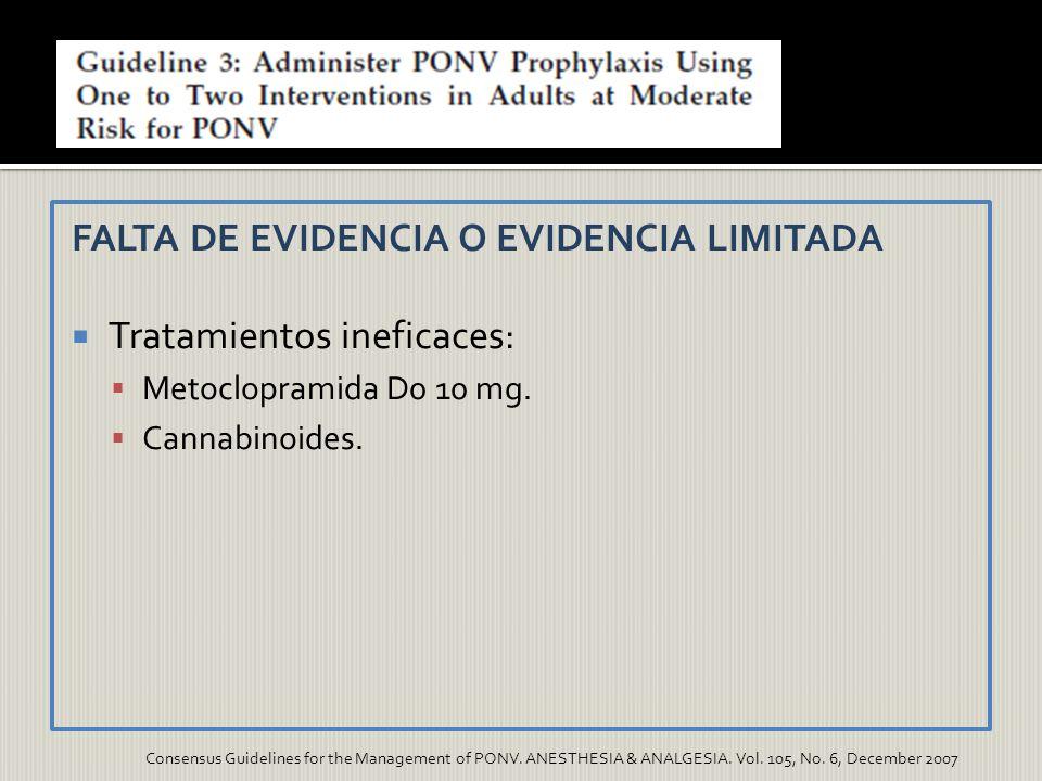 FALTA DE EVIDENCIA O EVIDENCIA LIMITADA Tratamientos ineficaces: