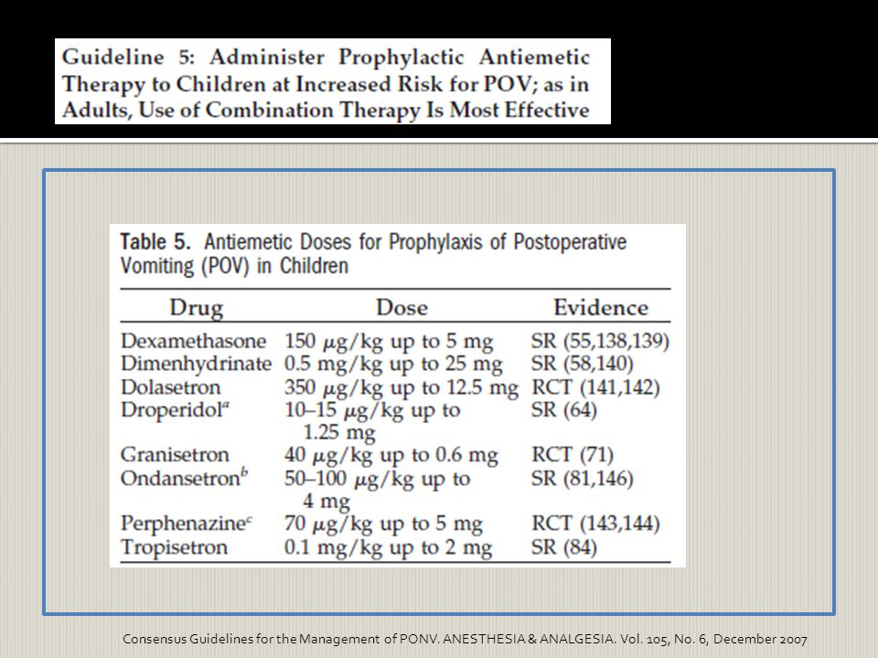 Consensus Guidelines for the Management of PONV. ANESTHESIA & ANALGESIA.