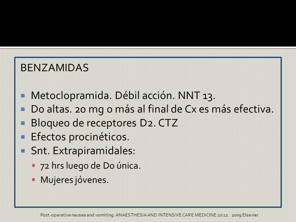 Metoclopramida. Débil acción. NNT 13.