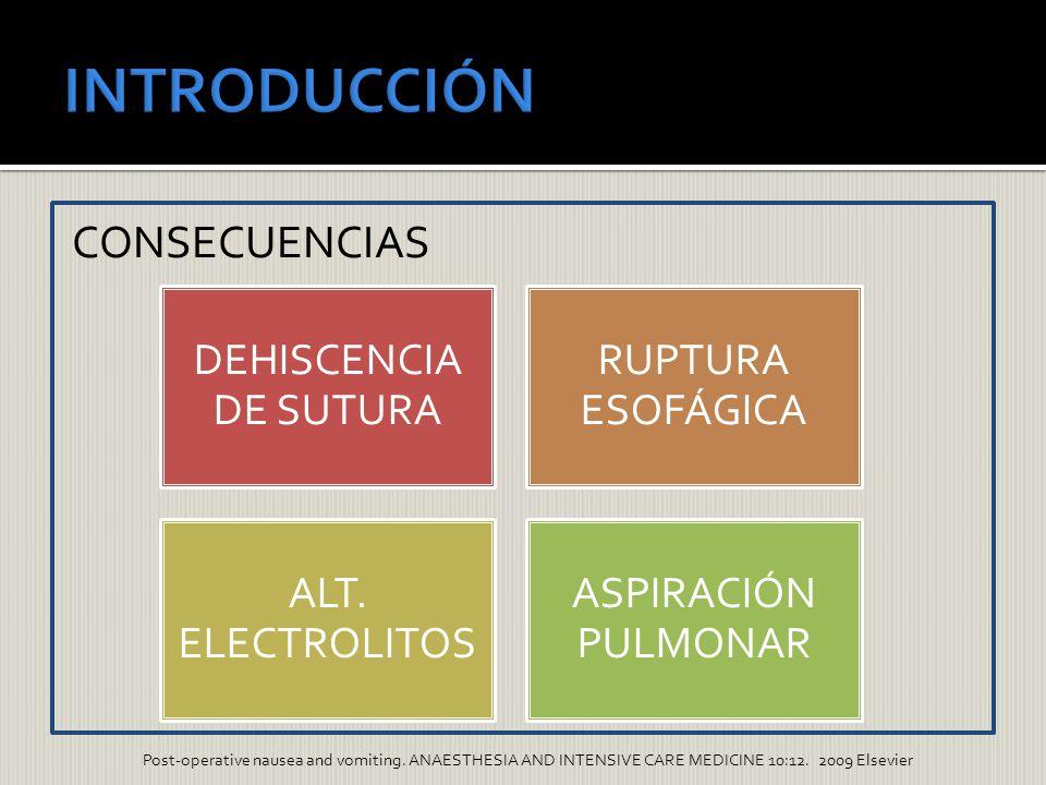 INTRODUCCIÓN CONSECUENCIAS DEHISCENCIA DE SUTURA RUPTURA ESOFÁGICA