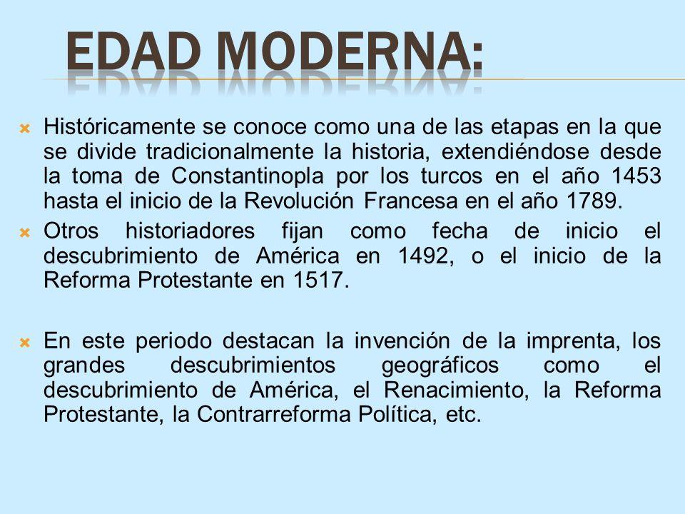 Edad Moderna: