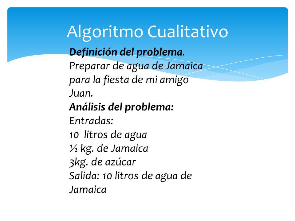 Algoritmo Cualitativo