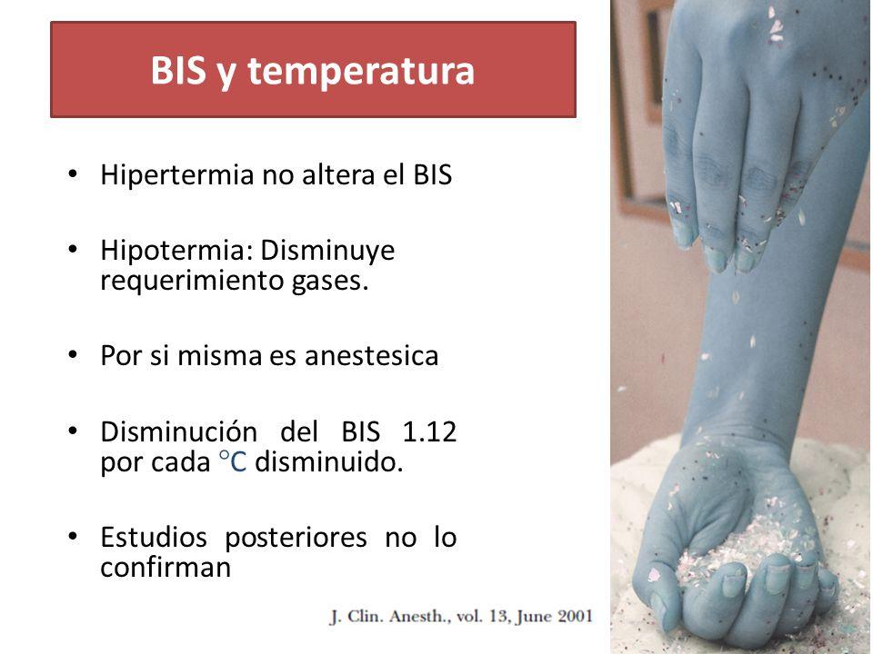 BIS y temperatura Hipertermia no altera el BIS