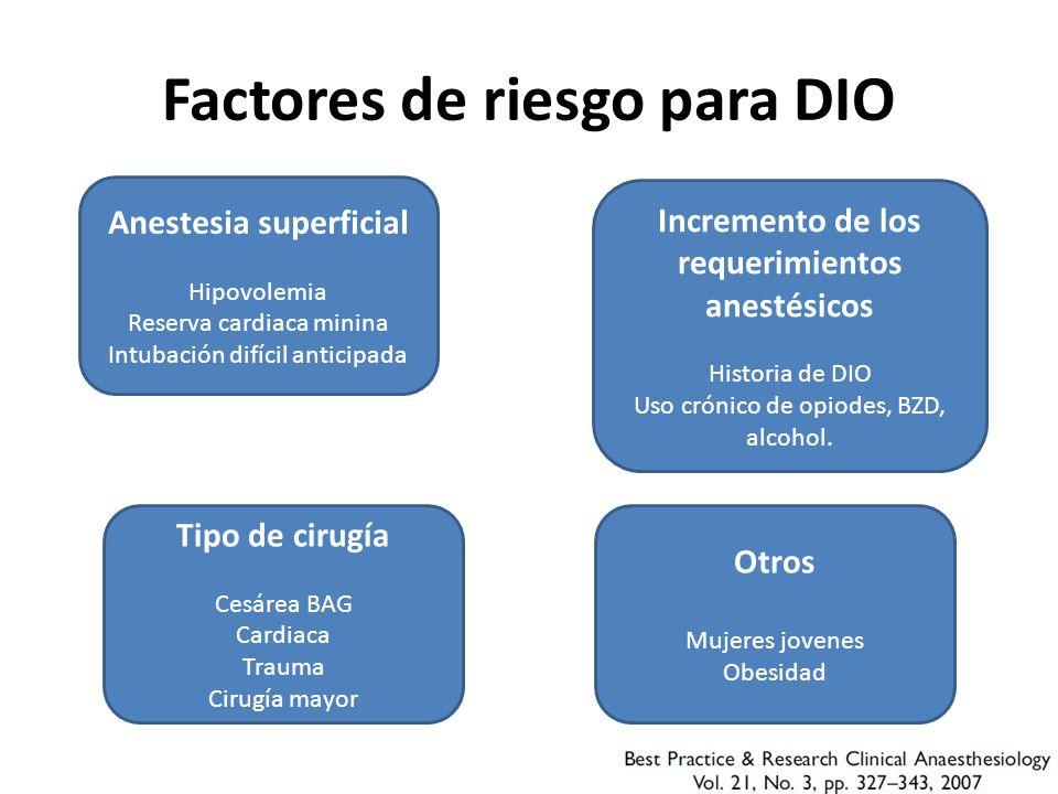 Factores de riesgo para DIO