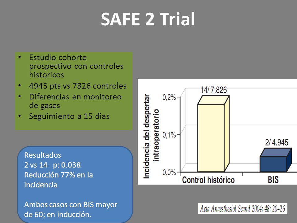SAFE 2 Trial Estudio cohorte prospectivo con controles historicos