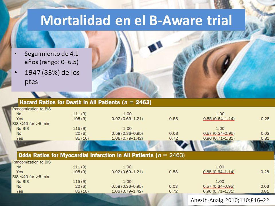 Mortalidad en el B-Aware trial