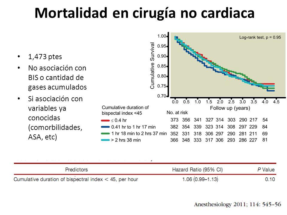 Mortalidad en cirugía no cardiaca