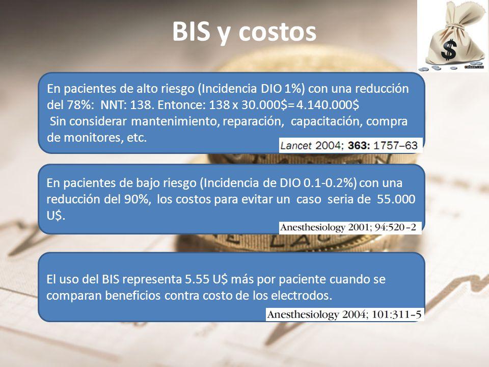BIS y costos En pacientes de alto riesgo (Incidencia DIO 1%) con una reducción del 78%: NNT: 138. Entonce: 138 x 30.000$= 4.140.000$