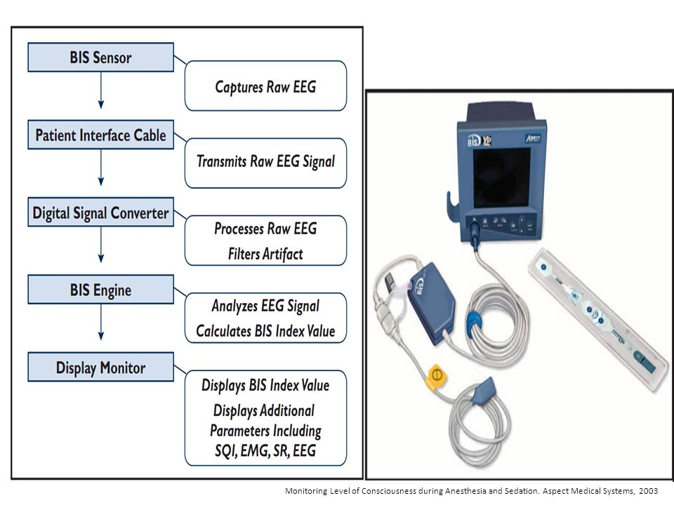 Digital Signal Converter (DSC) The digital signal converter