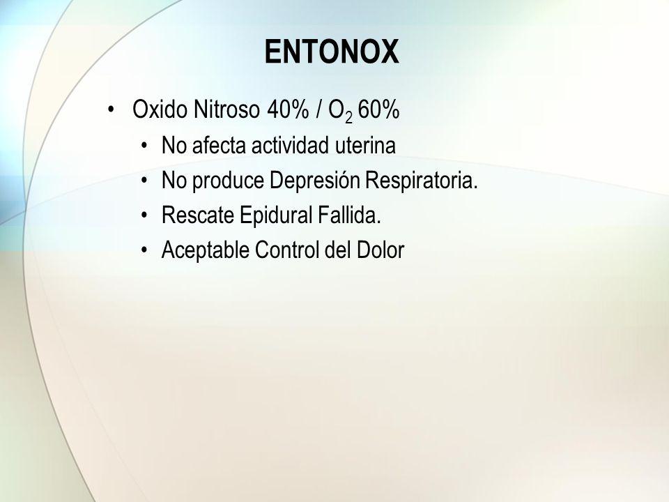 ENTONOX Oxido Nitroso 40% / O2 60% No afecta actividad uterina