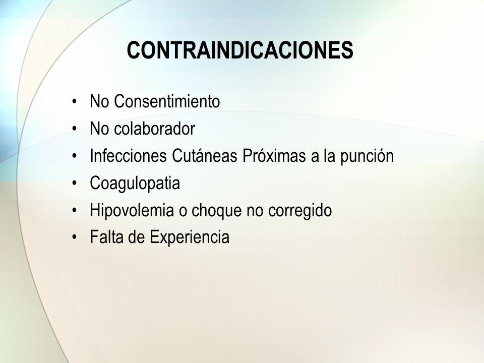 CONTRAINDICACIONES No Consentimiento No colaborador