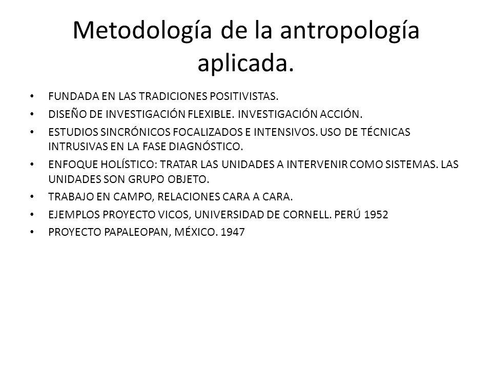 Metodología de la antropología aplicada.