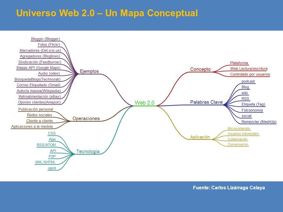 Universo Web 2.0 – Un Mapa Conceptual