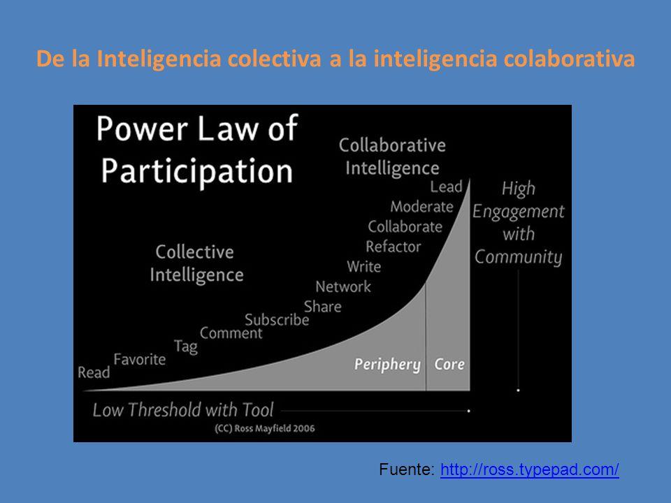 De la Inteligencia colectiva a la inteligencia colaborativa