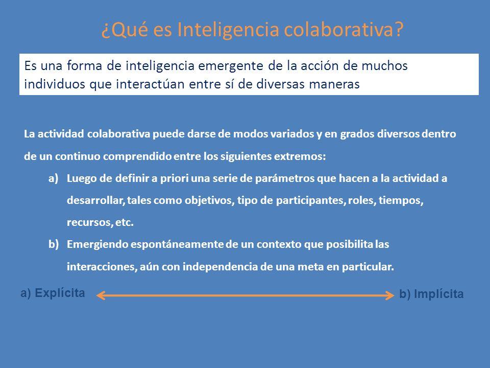 ¿Qué es Inteligencia colaborativa