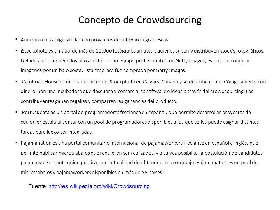 Concepto de Crowdsourcing