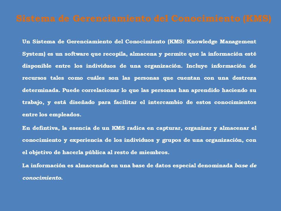 Sistema de Gerenciamiento del Conocimiento (KMS)