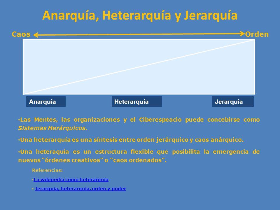 Anarquía, Heterarquía y Jerarquía