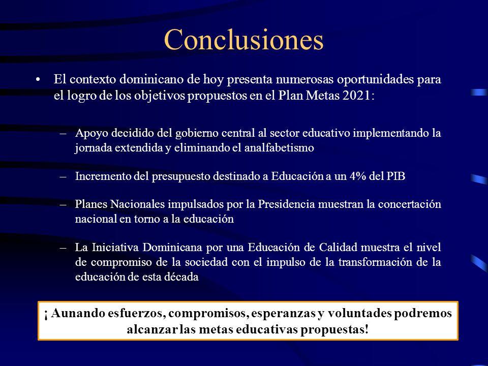 Conclusiones El contexto dominicano de hoy presenta numerosas oportunidades para el logro de los objetivos propuestos en el Plan Metas 2021: