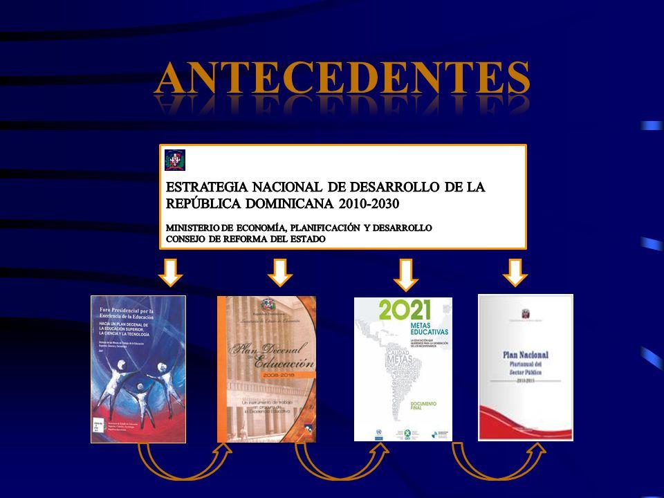 ANTECEDENTES ESTRATEGIA NACIONAL DE DESARROLLO DE LA REPÚBLICA DOMINICANA 2010-2030. MINISTERIO DE ECONOMÍA, PLANIFICACIÓN Y DESARROLLO.