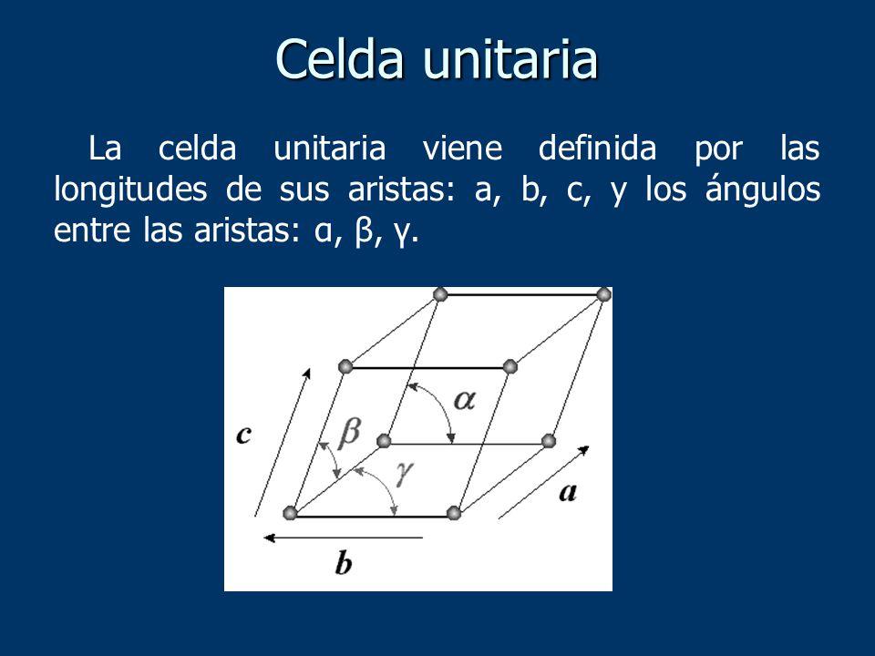 Celda unitaria La celda unitaria viene definida por las longitudes de sus aristas: a, b, c, y los ángulos entre las aristas: α, β, γ.