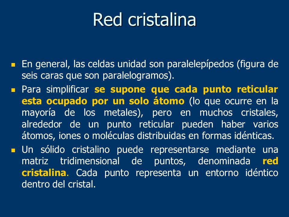 Red cristalina En general, las celdas unidad son paralelepípedos (figura de seis caras que son paralelogramos).